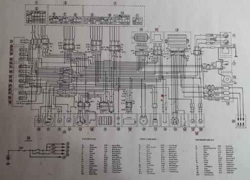 GULF XS 750, Teil 7